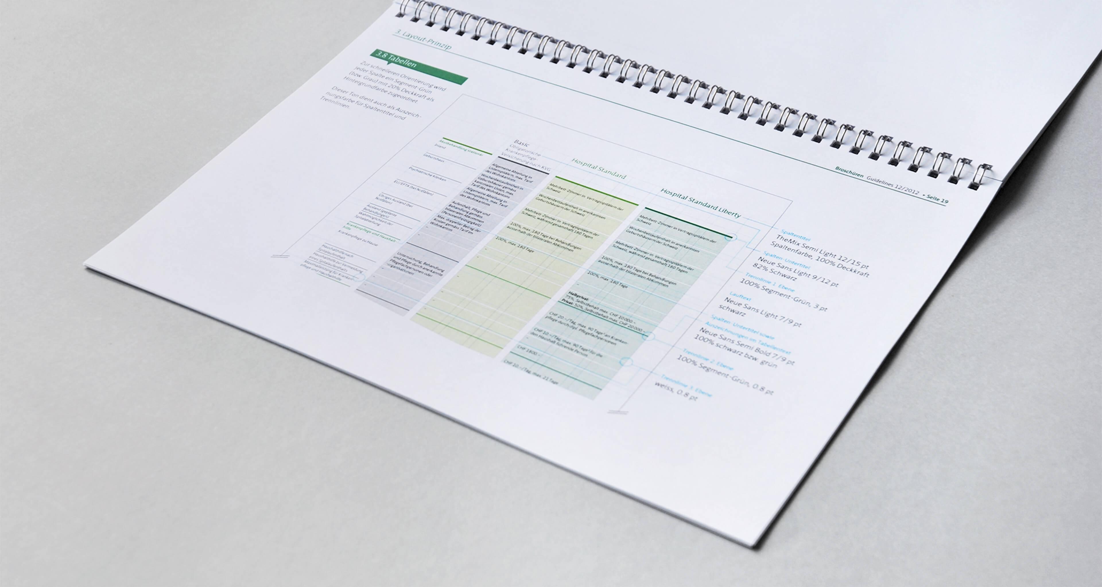 Manual Tabellen