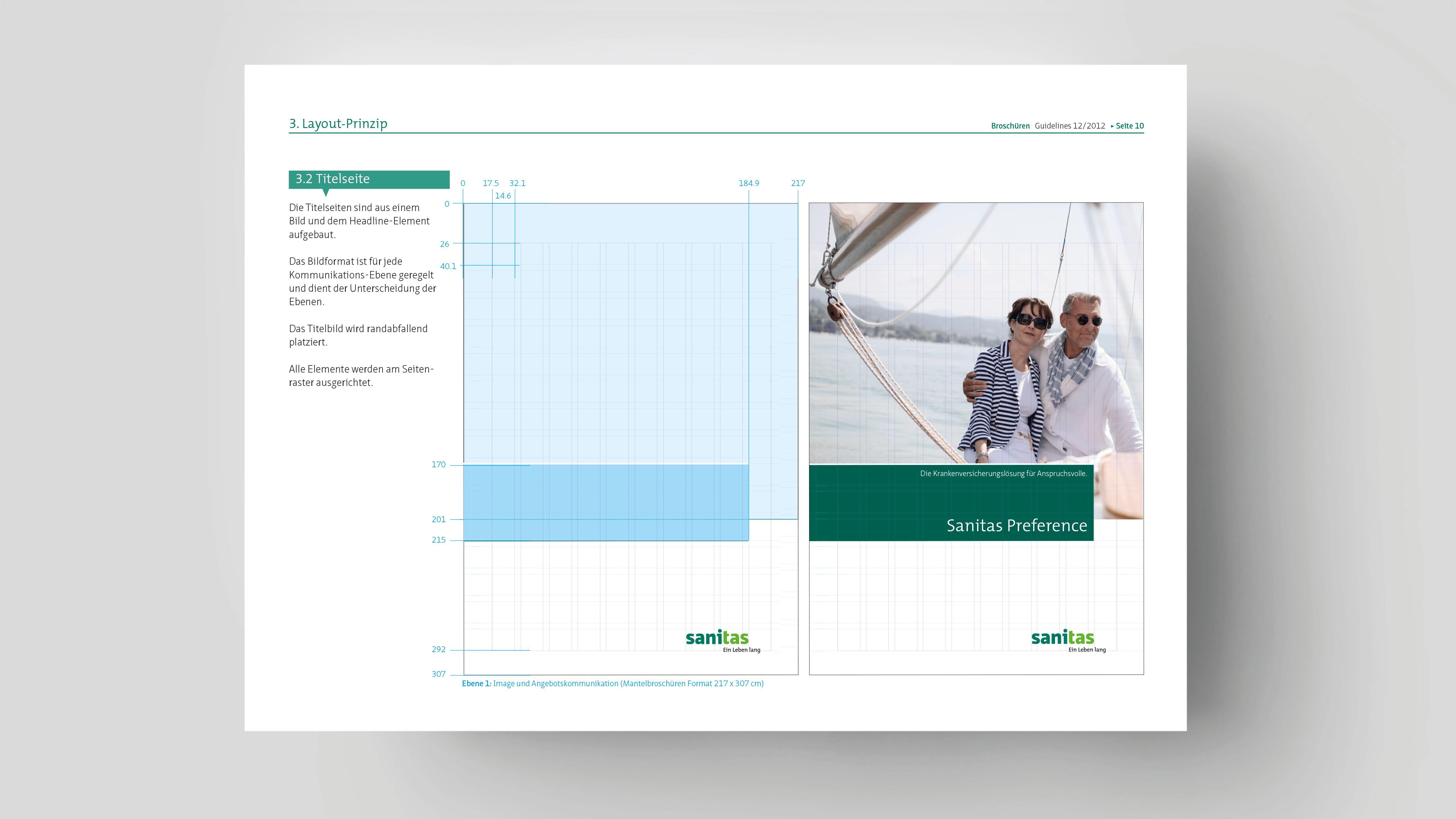 Uebersicht_Konzept_Manual_Titelseiten_2560px_01@2x